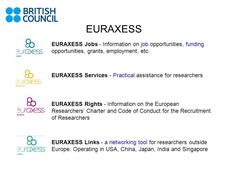 EURAXESS EURAXESS Jobs - Information on job opportunities, funding opportunities, grants, employment, etc. EURAXESS Services - Practical assistance fo