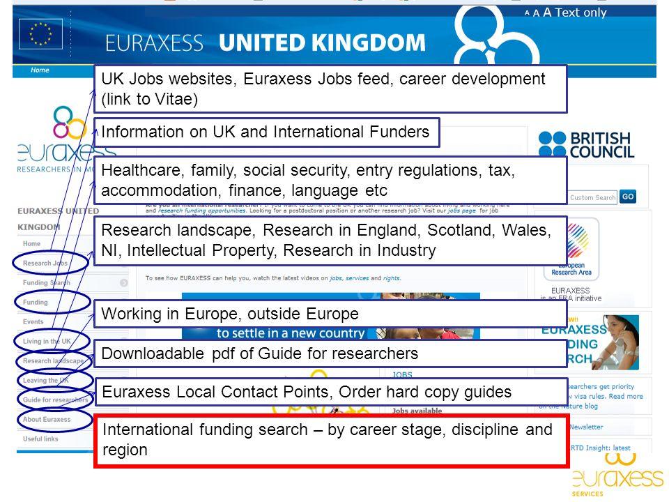 UK Jobs websites, Euraxess Jobs feed, career development (link to Vitae) Information on UK and International Funders Healthcare, family, social securi