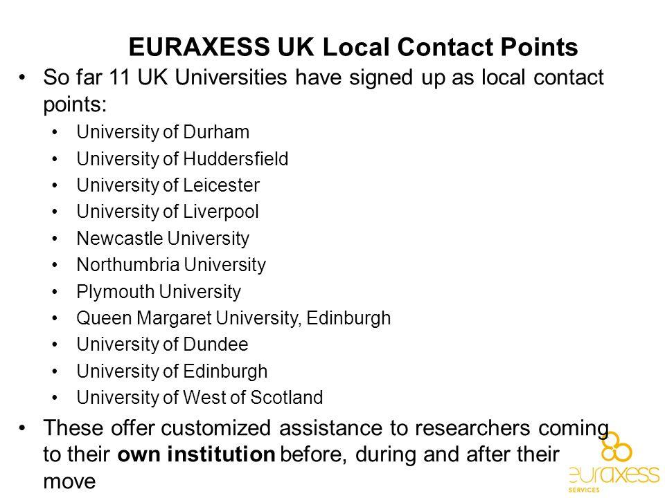 EURAXESS UK Local Contact Points So far 11 UK Universities have signed up as local contact points: University of Durham University of Huddersfield Uni