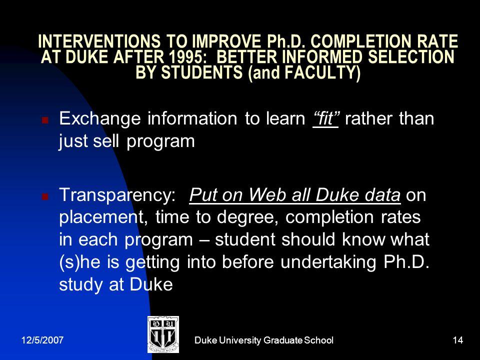 12/5/2007Duke University Graduate School14 INTERVENTIONS TO IMPROVE Ph.D.