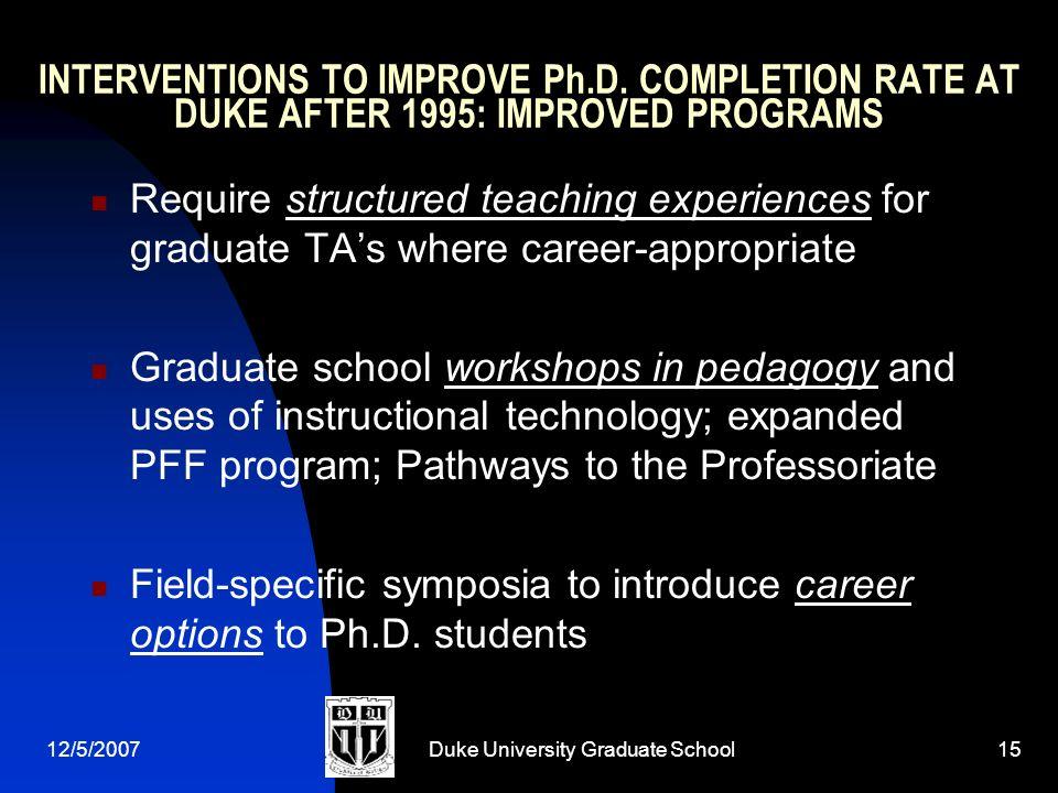 12/5/2007Duke University Graduate School15 INTERVENTIONS TO IMPROVE Ph.D.