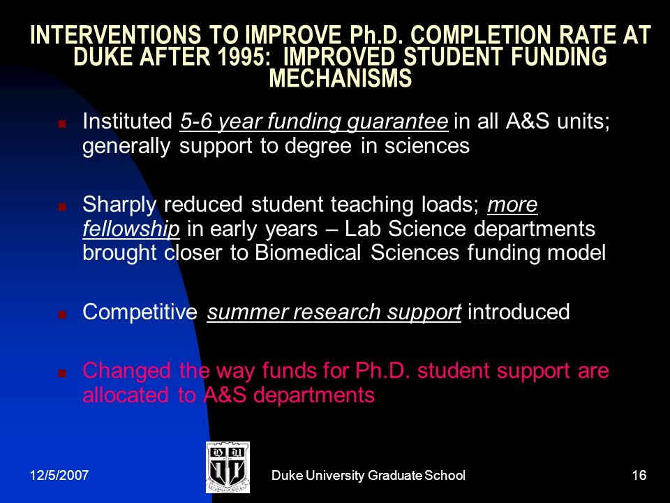 12/5/2007Duke University Graduate School16 INTERVENTIONS TO IMPROVE Ph.D. COMPLETION RATE AT DUKE AFTER 1995: IMPROVED STUDENT FUNDING MECHANISMS Inst