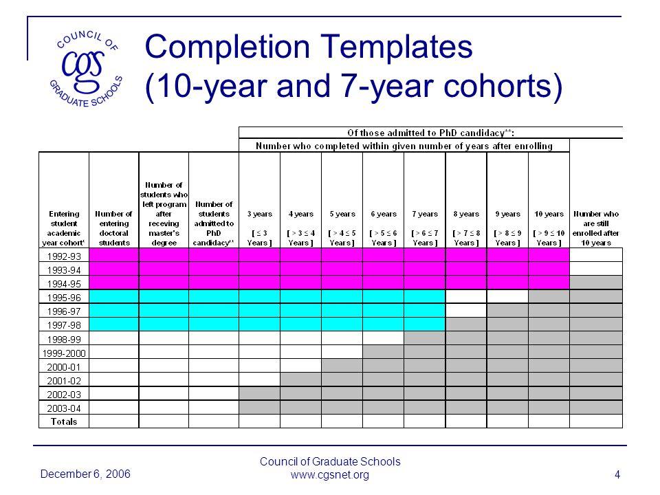 December 6, 2006 Council of Graduate Schools www.cgsnet.org 5 Completion & Attrition Data - Data Verification