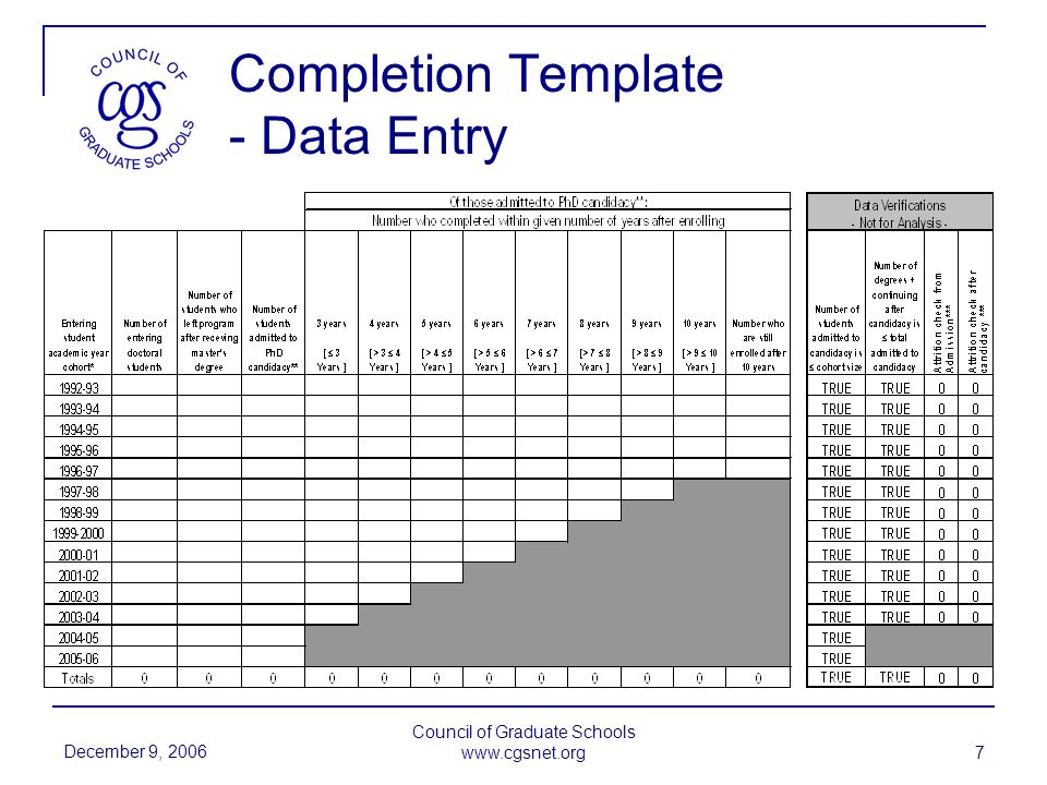 December 9, 2006 Council of Graduate Schools www.cgsnet.org 7 Completion Template - Data Entry