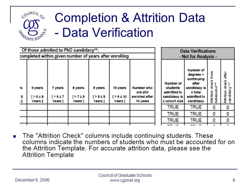 December 9, 2006 Council of Graduate Schools www.cgsnet.org 8 Completion & Attrition Data - Data Verification The Attrition Check columns include continuing students.