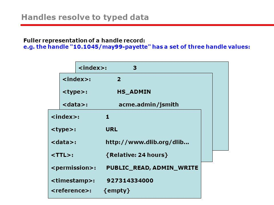 : 3 Handles resolve to typed data Fuller representation of a handle record: e.g. the handle