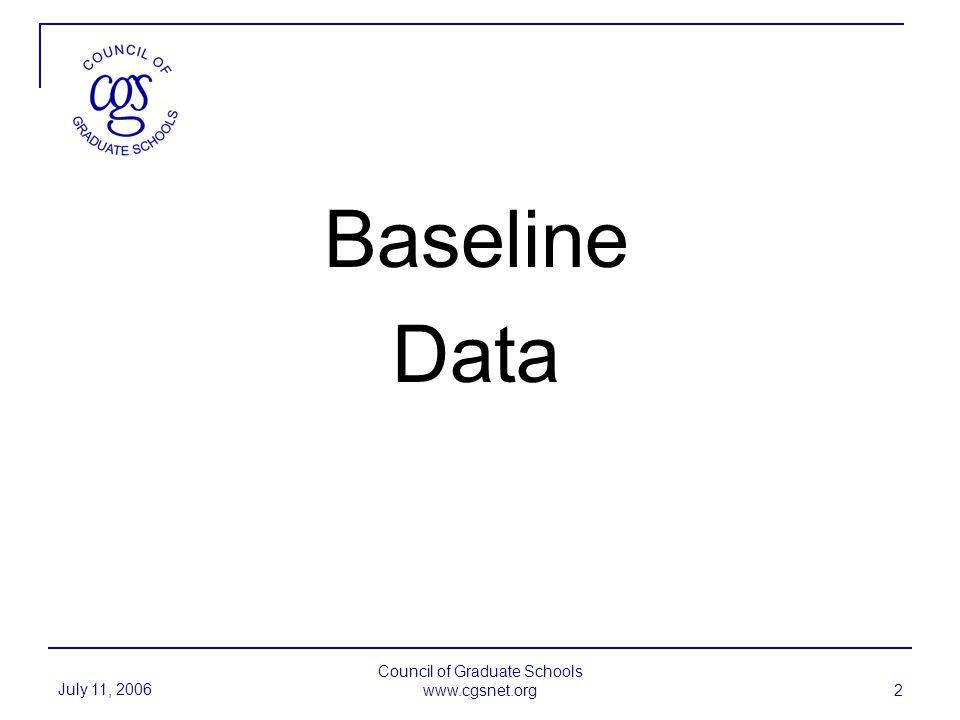 July 11, 2006 Council of Graduate Schools www.cgsnet.org 2 Baseline Data