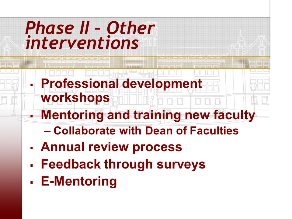 Phase II – Other interventions Professional development workshops Mentoring and training new faculty –Collaborate with Dean of Faculties Annual review