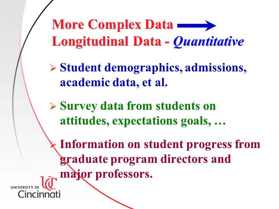More Complex Data Longitudinal Data - Quantitative Student demographics, admissions, academic data, et al.