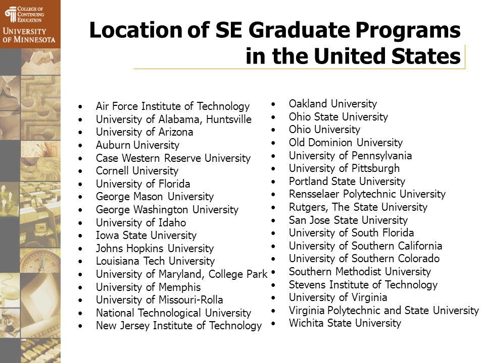 Location of SE Graduate Programs in the United States Air Force Institute of Technology University of Alabama, Huntsville University of Arizona Auburn