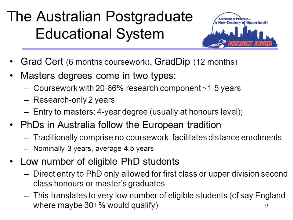 20 Summary SE postgraduate offerings are shaped by –government funding policies –demand base –university priorities At UniSA research is strong and receives external funding: coursework is getting off the ground At RMIT coursework is strong: fuelled by overseas demand Research elsewhere also, eg UTS In UK, SE coursework is strong and receives strong external funding/guaranteed places