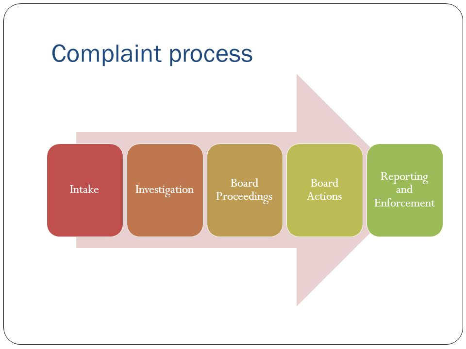 Complaint process IntakeInvestigation Board Proceedings Board Actions Reporting and Enforcement