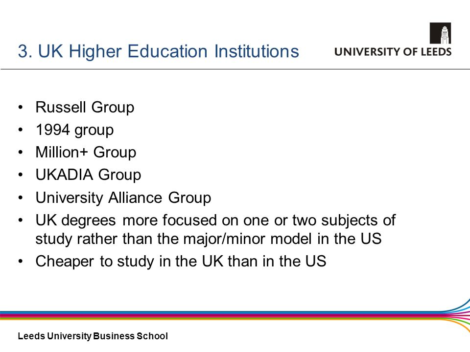 Leeds University Business School 3. UK Higher Education Institutions Russell Group 1994 group Million+ Group UKADIA Group University Alliance Group UK