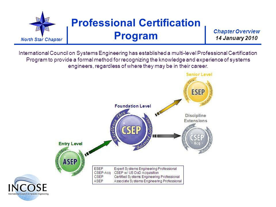 Chapter Overview 8 May 2008 North Star Chapter Chapter Overview 14 January 2010 Professional Certification Program International Council on Systems Engineering has established a multi-level Professional Certification Program to provide a formal method for recognizing the knowledge and experience of systems engineers, regardless of where they may be in their career.