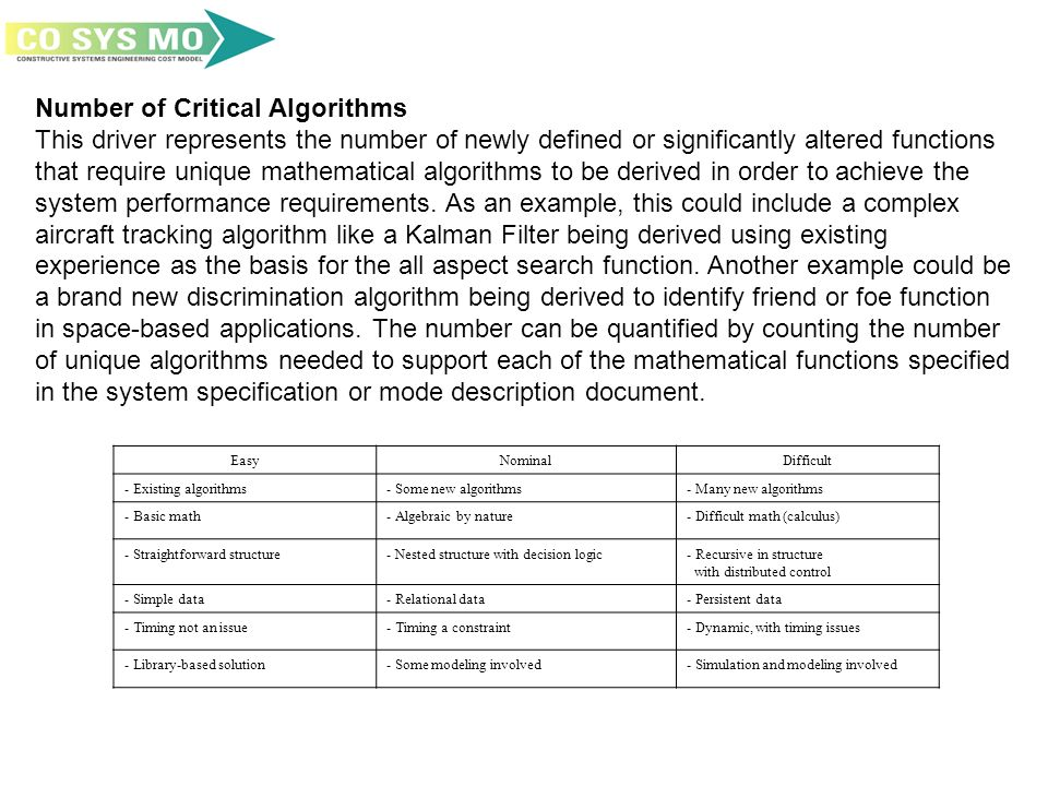 Number of Critical Algorithms This driver represents the number of newly defined or significantly altered functions that require unique mathematical a