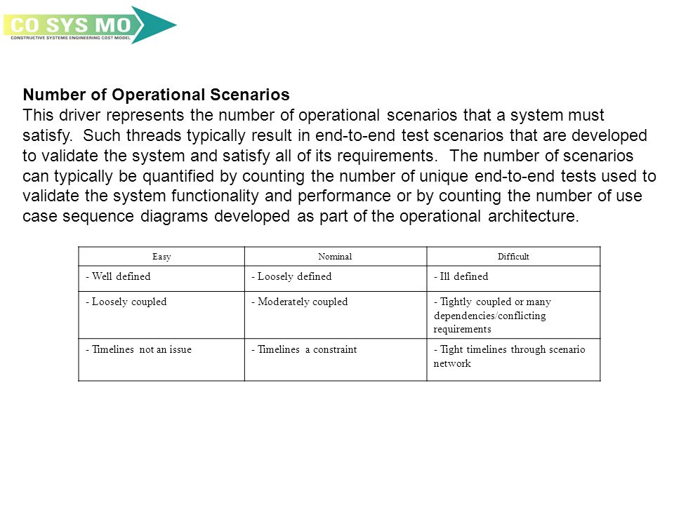 Number of Operational Scenarios This driver represents the number of operational scenarios that a system must satisfy. Such threads typically result i