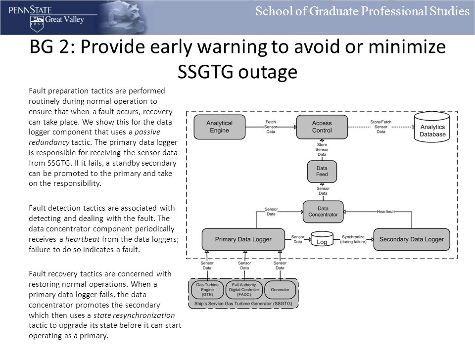 School of Graduate Professional Studies BG 2: Provide early warning to avoid or minimize SSGTG outage Fault preparation tactics are performed routinel
