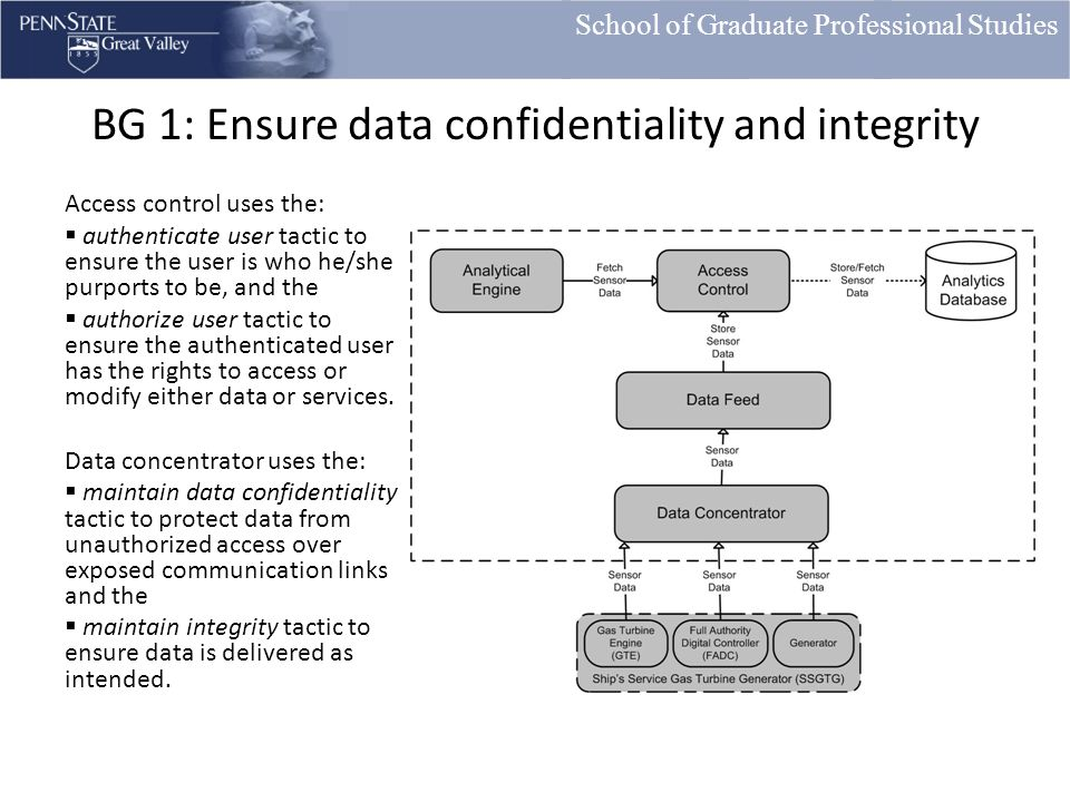 School of Graduate Professional Studies BG 1: Ensure data confidentiality and integrity Access control uses the: authenticate user tactic to ensure th