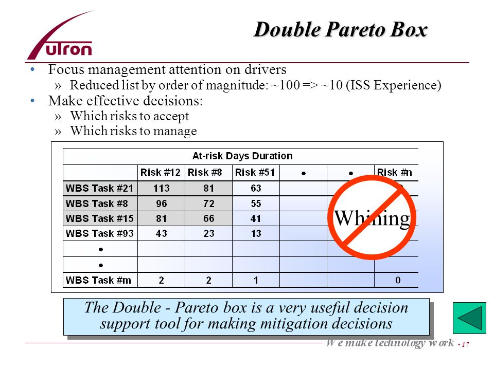 17 Double Pareto Box Focus management attention on drivers »Reduced list by order of magnitude: ~100 => ~10 (ISS Experience) Make effective decisions: »Which risks to accept »Which risks to manage The Double - Pareto box is a very useful decision support tool for making mitigation decisions Whining