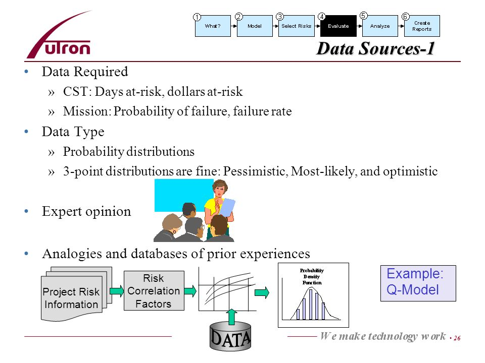26 Data Sources-1 Data Required »CST: Days at-risk, dollars at-risk »Mission: Probability of failure, failure rate Data Type »Probability distributions »3-point distributions are fine: Pessimistic, Most-likely, and optimistic Expert opinion Analogies and databases of prior experiences Risk Correlation Factors Project Risk Information Example: Q-Model