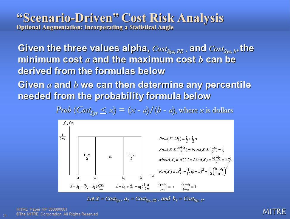 MITRE 14 Scenario-Driven Cost Risk Analysis Optional Augmentation: Incorporating a Statistical Angle Given the three values alpha, Cost Sys, PE, and C