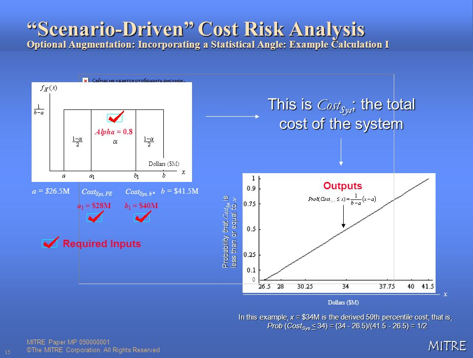 MITRE 15 Scenario-Driven Cost Risk Analysis Optional Augmentation: Incorporating a Statistical Angle: Example Calculation I Required Inputs Dollars ($