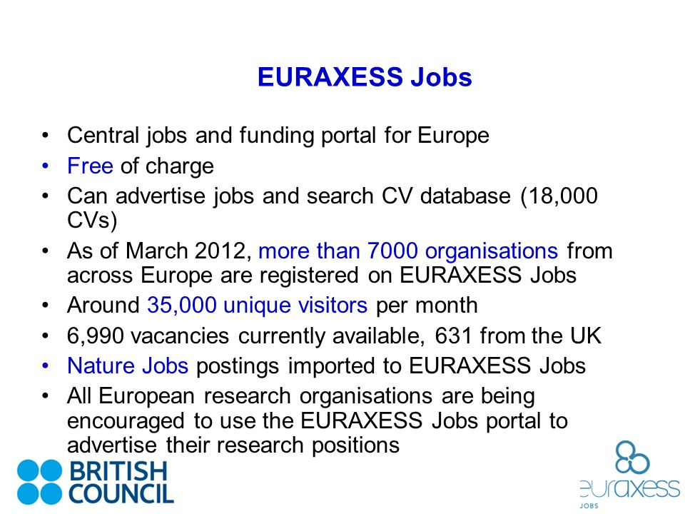 Central jobs and funding portal for Europe Free of charge Can advertise jobs and search CV database (18,000 CVs) As of March 2012, more than 7000 organisations from across Europe are registered on EURAXESS Jobs Around 35,000 unique visitors per month 6,990 vacancies currently available, 631 from the UK Nature Jobs postings imported to EURAXESS Jobs All European research organisations are being encouraged to use the EURAXESS Jobs portal to advertise their research positions EURAXESS Jobs