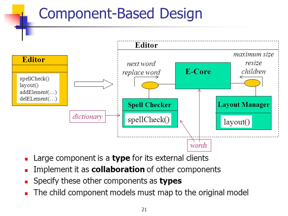 21 Component-Based Design Large component is a type for its external clients Implement it as collaboration of other components Specify these other components as types The child component models must map to the original model Editor E-Core next word replace word maximum size resize children Spell Checker spellCheck() Layout Manager layout() dictionary words Editor spellCheck() layout() addElement(…) delELement(…)