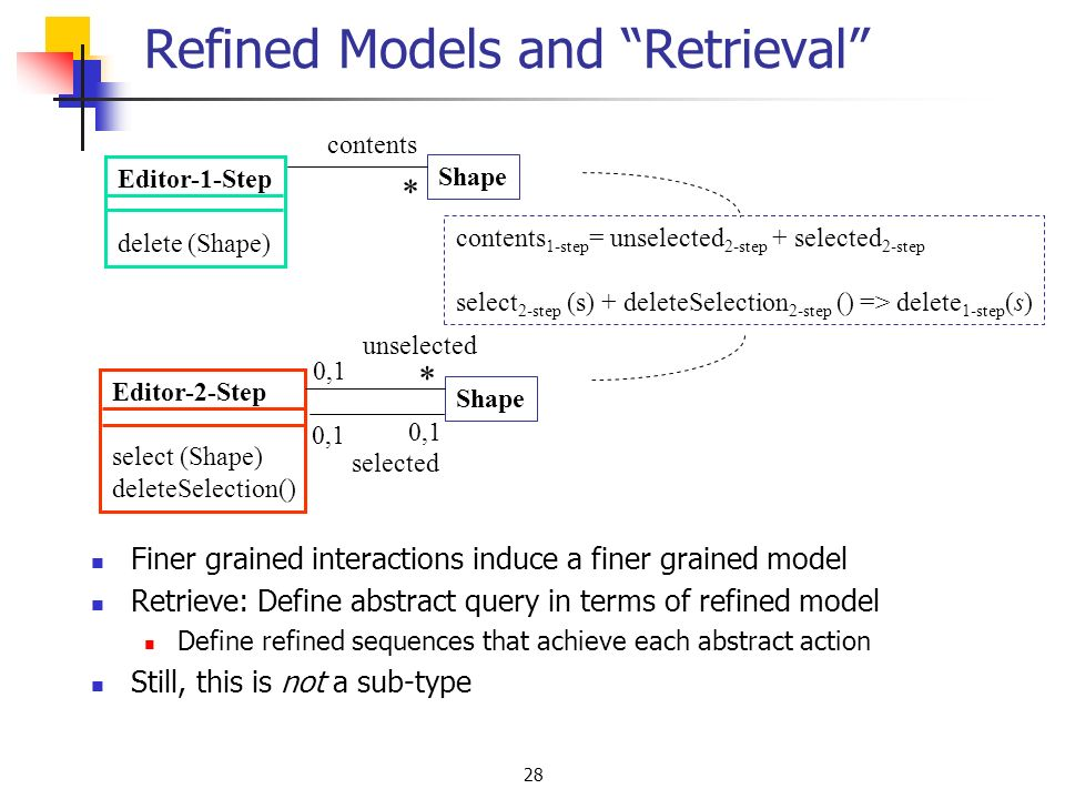 28 Refined Models and Retrieval Finer grained interactions induce a finer grained model Retrieve: Define abstract query in terms of refined model Define refined sequences that achieve each abstract action Still, this is not a sub-type contents 1-step = unselected 2-step + selected 2-step select 2-step (s) + deleteSelection 2-step () => delete 1-step (s) Editor-1-Step delete (Shape) Editor-2-Step select (Shape) deleteSelection() Shape unselected selected * * 0,1 contents