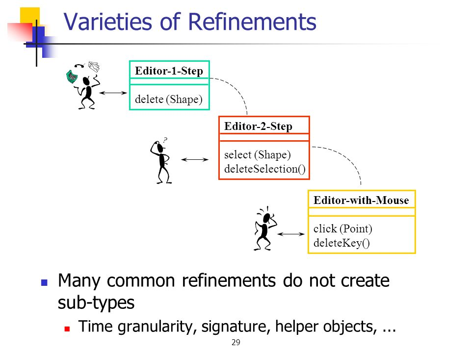 29 Varieties of Refinements Many common refinements do not create sub-types Time granularity, signature, helper objects,...