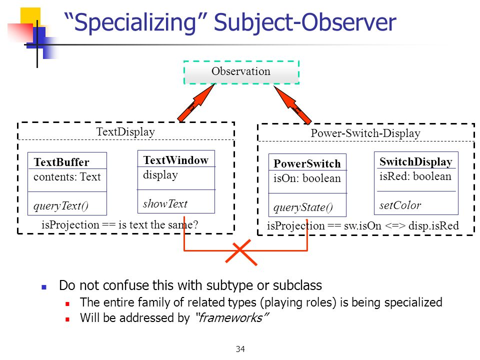 34 Specializing Subject-Observer Do not confuse this with subtype or subclass The entire family of related types (playing roles) is being specialized Will be addressed by frameworks Power-Switch-Display PowerSwitch isOn: boolean queryState() SwitchDisplay isRed: boolean setColor Observation TextDisplay TextBuffer contents: Text queryText() TextWindow display showText h h isProjection == is text the same.