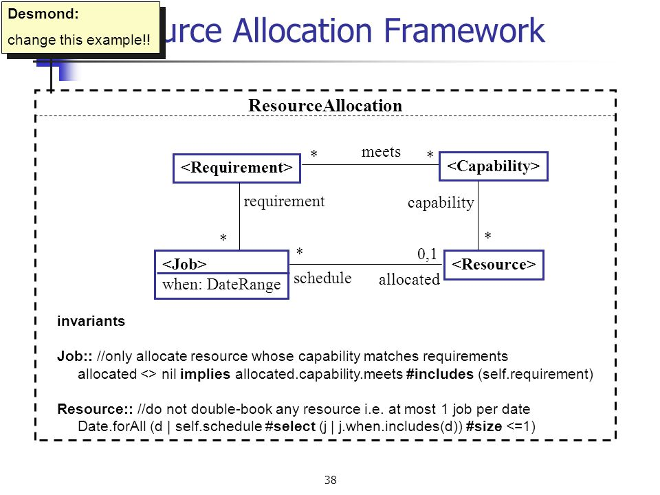 38 Resource Allocation Framework ResourceAllocation when: DateRange * * * meets * capability *0,1 allocated schedule invariants Job:: //only allocate resource whose capability matches requirements allocated <> nil implies allocated.capability.meets #includes (self.requirement) Resource:: //do not double-book any resource i.e.