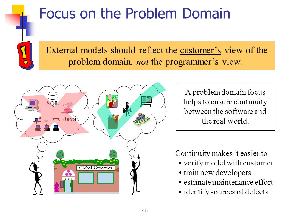 46 Focus on the Problem Domain External models should reflect the customers view of the problem domain, not the programmers view.
