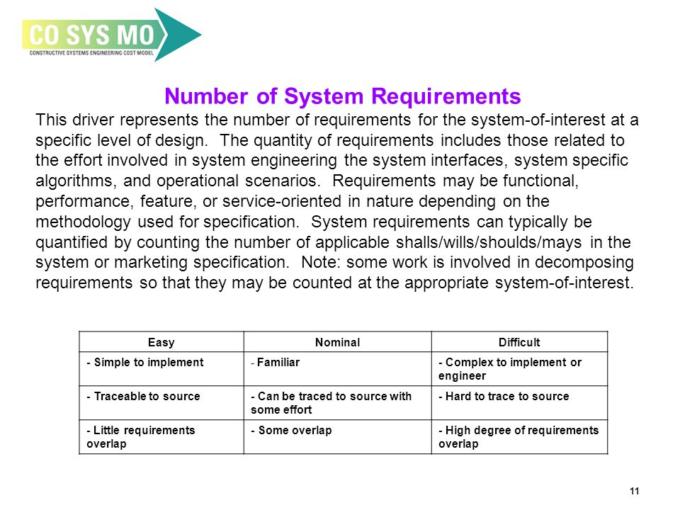 11 Number of System Requirements This driver represents the number of requirements for the system-of-interest at a specific level of design.