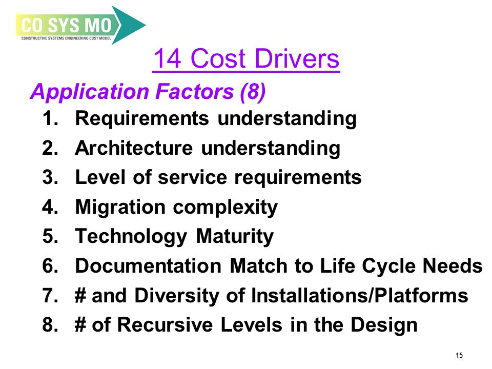 15 14 Cost Drivers 1. Requirements understanding 2.