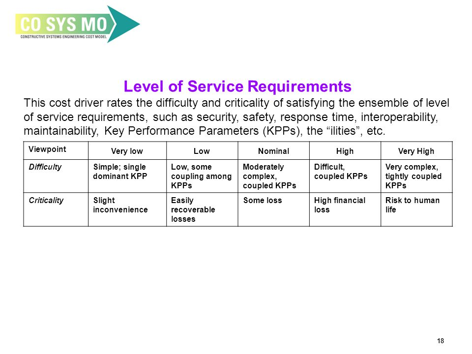 18 Level of Service Requirements This cost driver rates the difficulty and criticality of satisfying the ensemble of level of service requirements, such as security, safety, response time, interoperability, maintainability, Key Performance Parameters (KPPs), the ilities, etc.