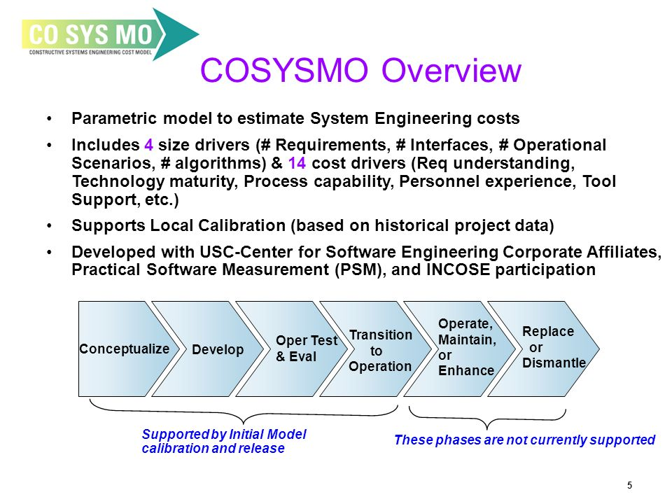5 COSYSMO Overview Parametric model to estimate System Engineering costs Includes 4 size drivers (# Requirements, # Interfaces, # Operational Scenarios, # algorithms) & 14 cost drivers (Req understanding, Technology maturity, Process capability, Personnel experience, Tool Support, etc.) Supports Local Calibration (based on historical project data) Developed with USC-Center for Software Engineering Corporate Affiliates, Practical Software Measurement (PSM), and INCOSE participation Conceptualize Develop Oper Test & Eval Transition to Operation Operate, Maintain, or Enhance Replace or Dismantle Supported by Initial Model calibration and release These phases are not currently supported