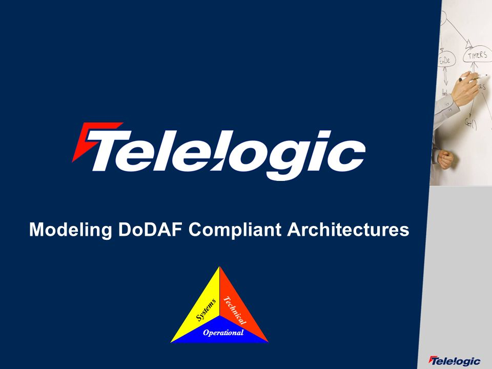 © Telelogic AB Modeling DoDAF Compliant Architectures Operational Systems Technical