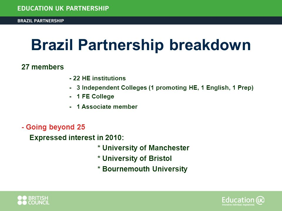 Brazil Partnership breakdown 27 members - 22 HE institutions - 3 Independent Colleges (1 promoting HE, 1 English, 1 Prep) - 1 FE College - 1 Associate