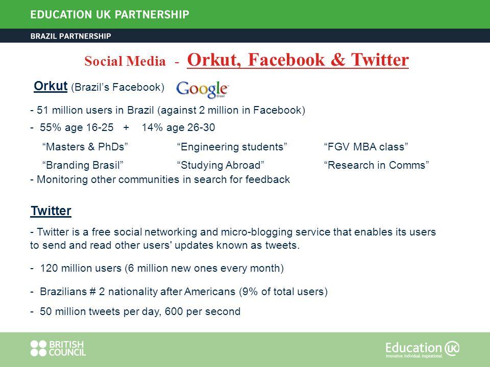 Social Media - Orkut, Facebook & Twitter Orkut (Brazils Facebook) - 51 million users in Brazil (against 2 million in Facebook) - 55% age 16-25 + 14% a