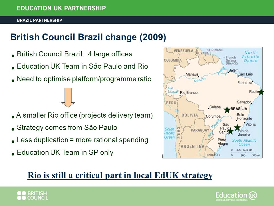 Brazil Differentials and Advantages How do you rate the Brazilian market compared to other countries.