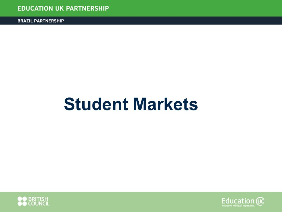 Student Markets