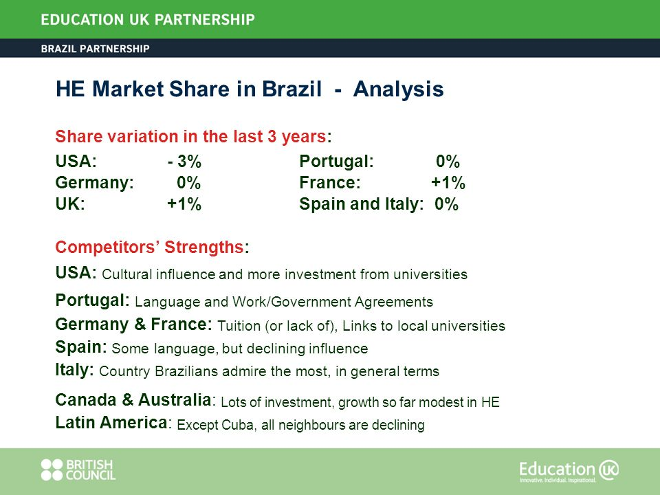 Competitors Strengths: USA: Cultural influence and more investment from universities Portugal: Language and Work/Government Agreements Germany & Franc