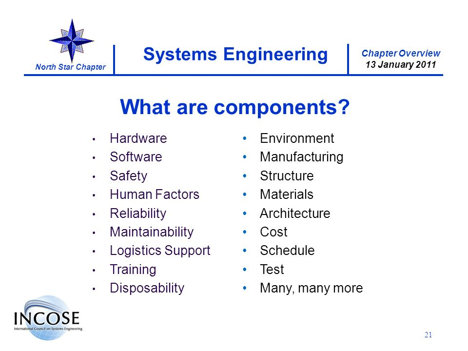 Chapter Overview 13 January 2011 North Star Chapter 21 Systems Engineering What are components.