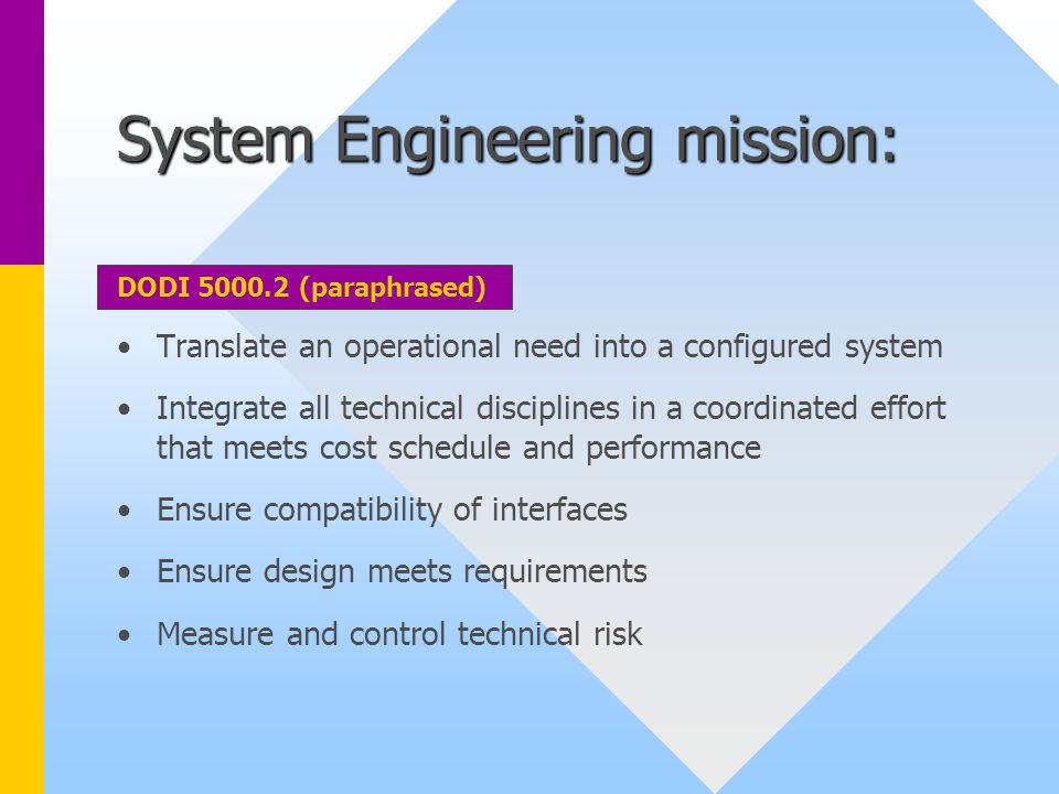 System Engineering mission: DODI 5000.2 (paraphrased) Translate an operational need into a configured system Integrate all technical disciplines in a