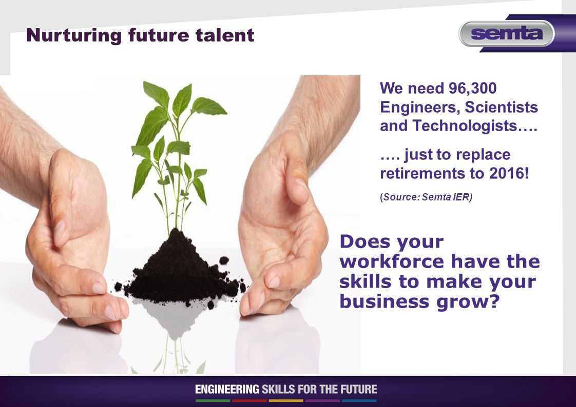 Nurturing future talent We need 96,300 Engineers, Scientists and Technologists….