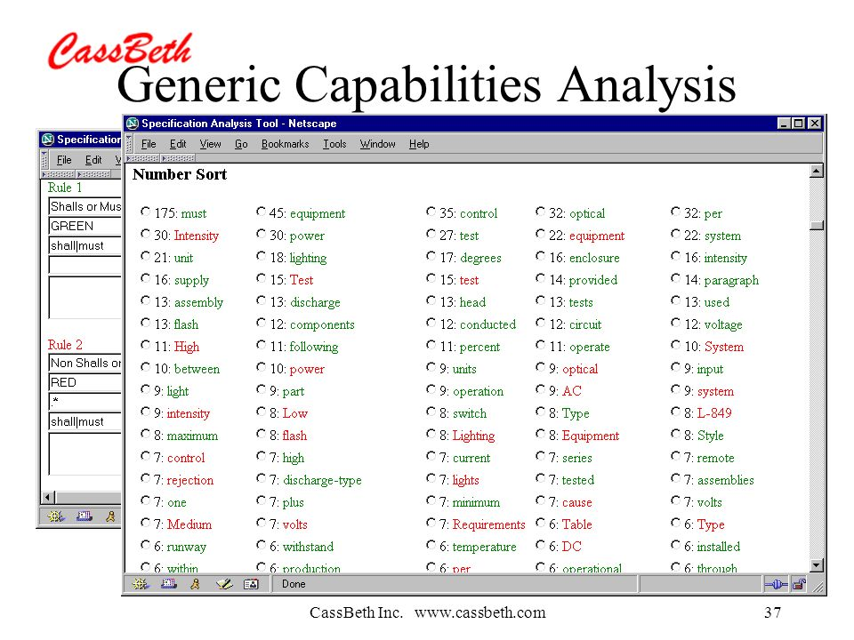 CassBeth Inc.   Generic Capabilities Analysis