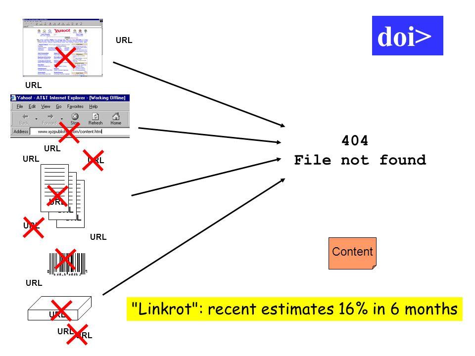 404 File not found Content URL doi>