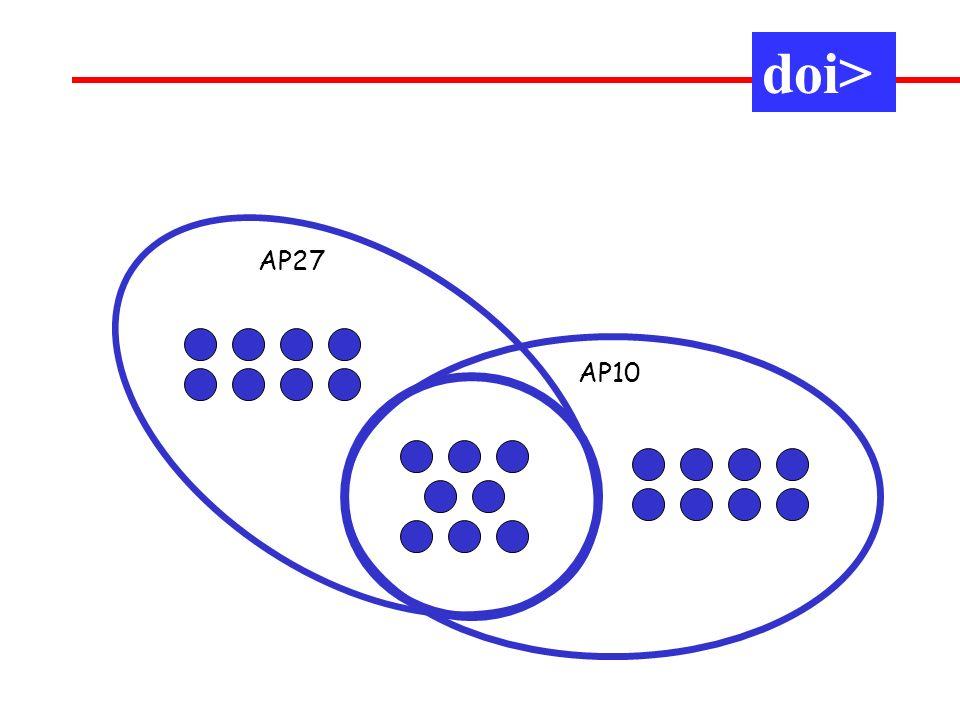 doi> AP10 AP27