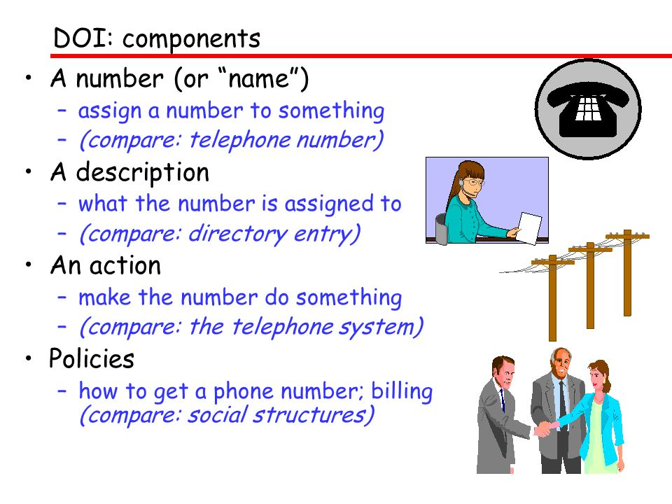 A number (or name) –assign a number to something –(compare: telephone number) A description –what the number is assigned to –(compare: directory entry) An action –make the number do something –(compare: the telephone system) Policies –how to get a phone number; billing (compare: social structures) DOI: components
